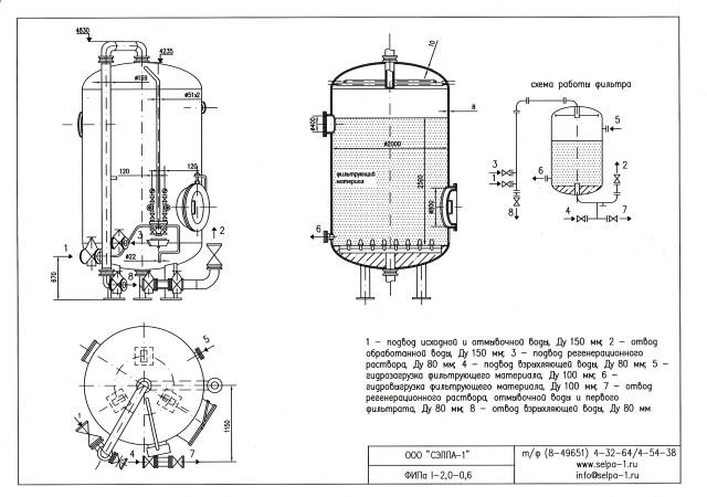 Фильтры натрий-катионитные